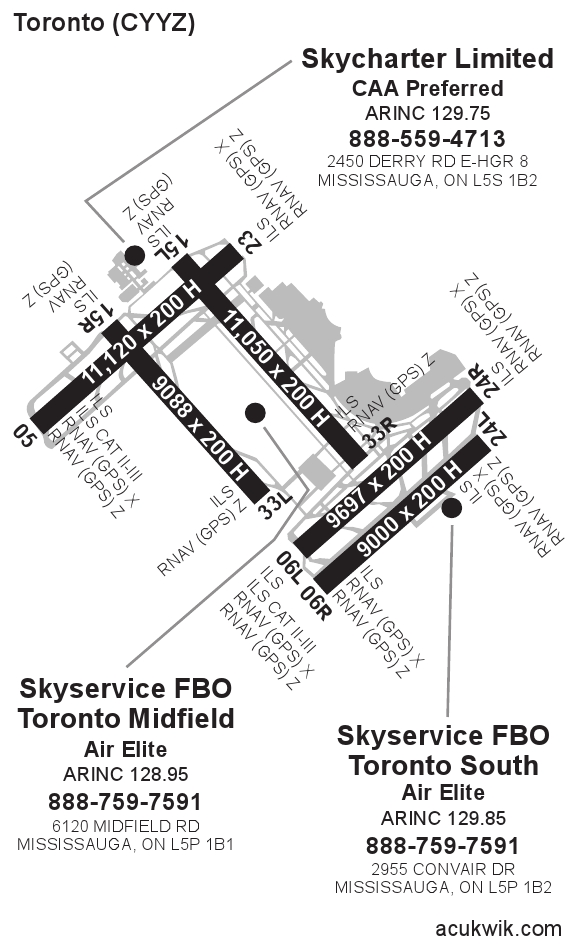 CYYZ/Toronto Lester B Pearson International General Airport