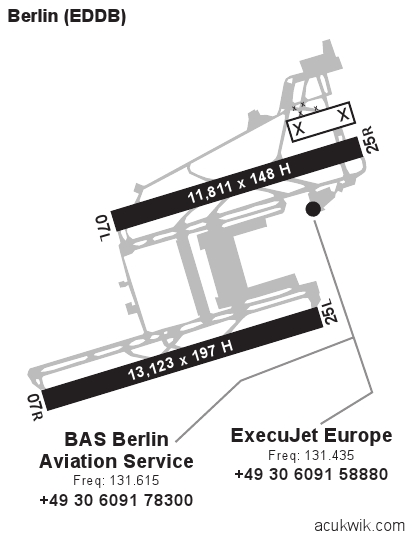 Eddb Berlin Schoenefeld General Airport Information