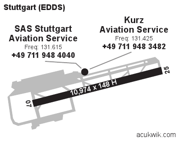 edds  stuttgart general airport information