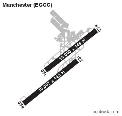 egcc  manchester general airport information