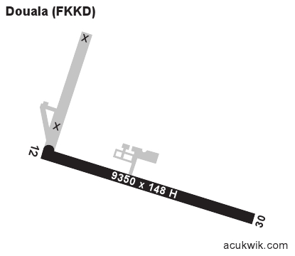 fkkd  douala general airport information