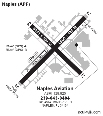 Kapfnaples Municipal General Airport Information