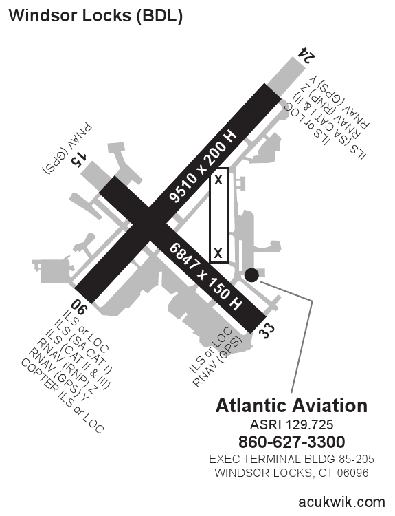 KBDLBradley International General Airport Information