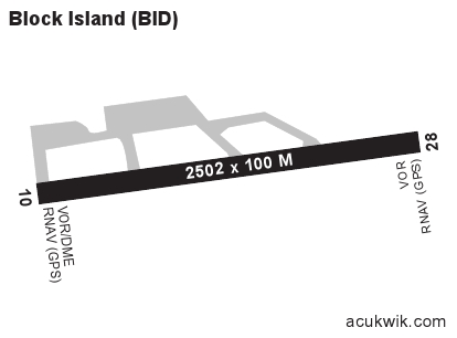 Kbid Block Island State General Airport Information