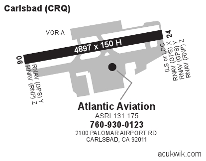 Kcrq Airport Diagram All Kind Of Wiring Diagrams