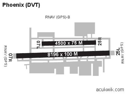 Kdvtphoenix Deer Valley General Airport Information