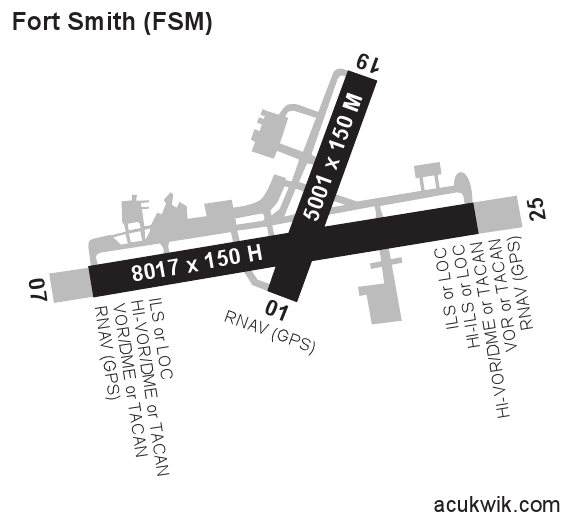Kfsmfort Smith Regional General Airport Information