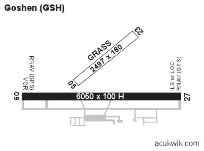 Kgshgoshen Municipal General Airport Information