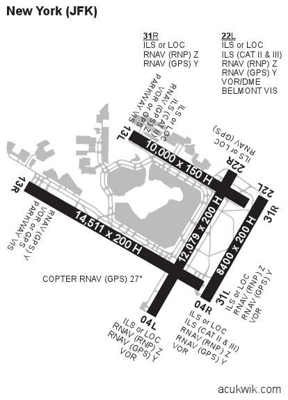 Kjfk Airport Diagram Pdf Online Schematic Diagram