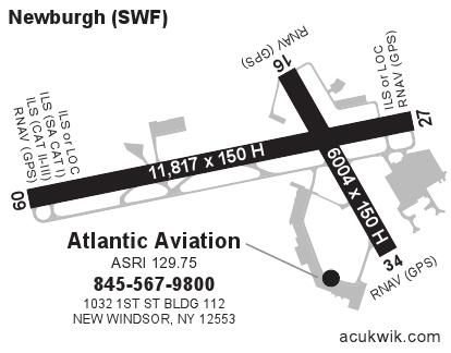 kswf  new york stewart international general airport information
