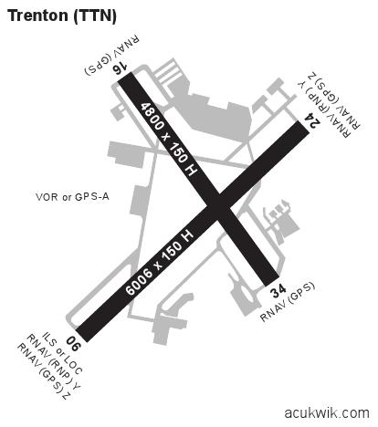 Mercer Fuel Prices >> Kttn Trenton Mercer General Airport Information
