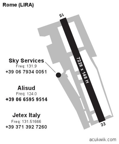 Lira Airport Diagram Auto Electrical Wiring Diagram