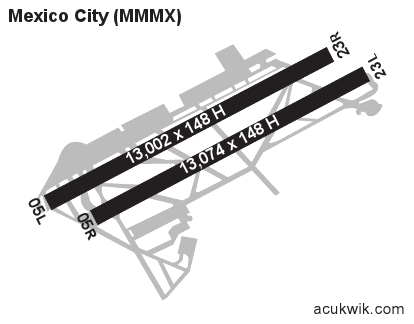 Mmmx  Mexico City  Lic Benito Juarez International General Airport Information