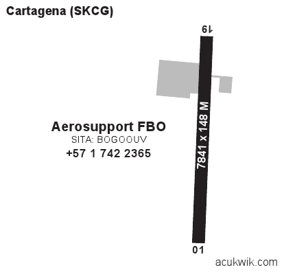 Skcg Cartagena Rafael Nunez International General Airport
