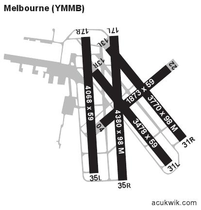Ymmb  Melbourne  Moorabbin General Airport Information