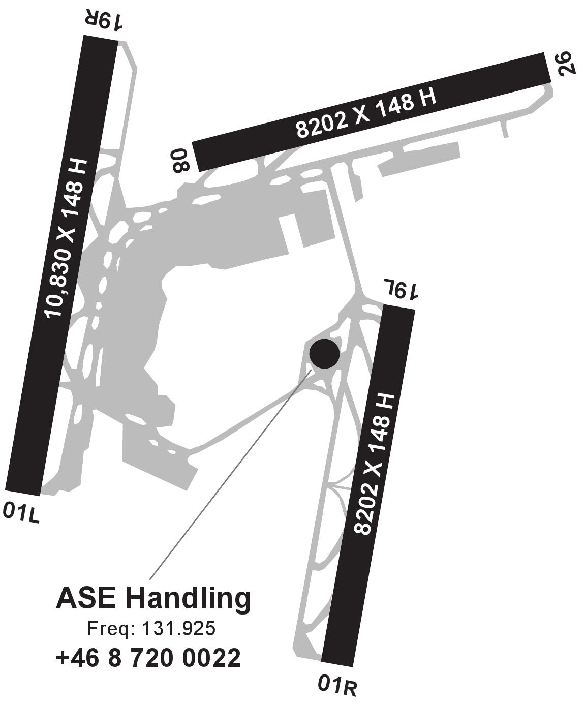 ase handling