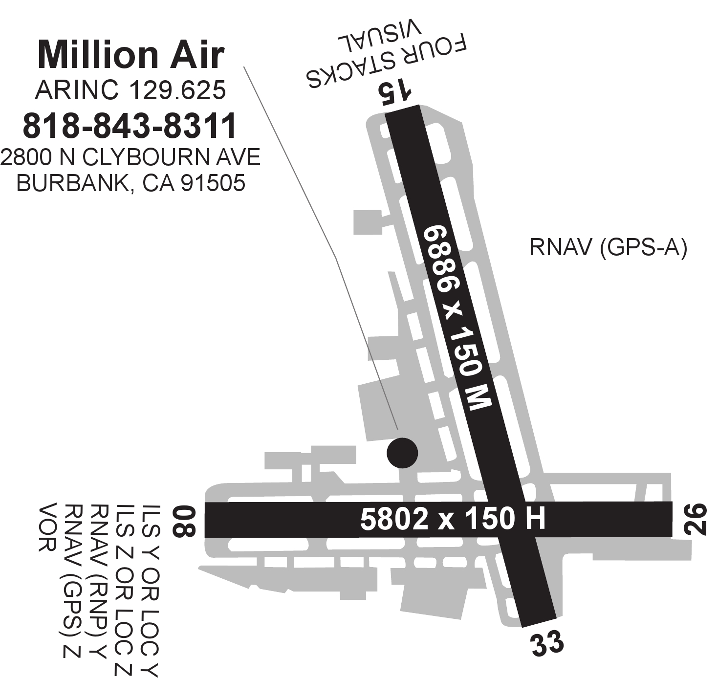 Million Air Burbank