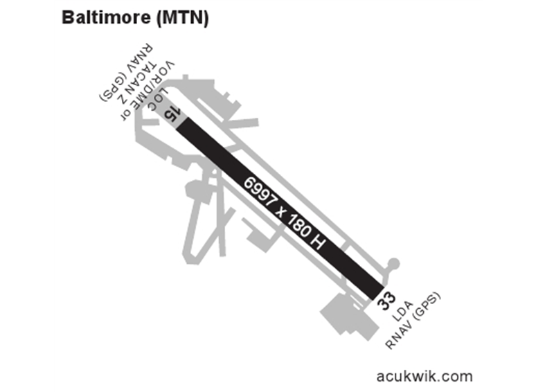 Keywkey West International General Airport Information