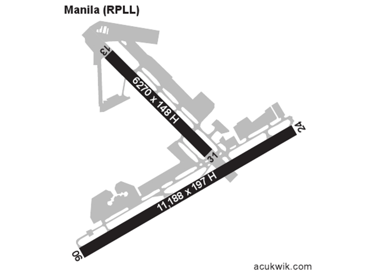 KPUB/Pueblo Memorial General Airport Information