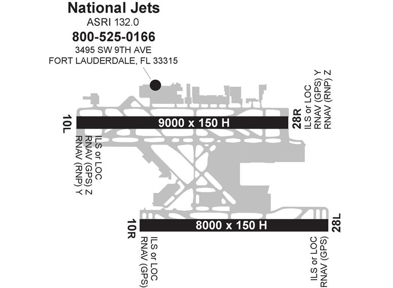 National Jets Fort Lauderdale Hollywood International