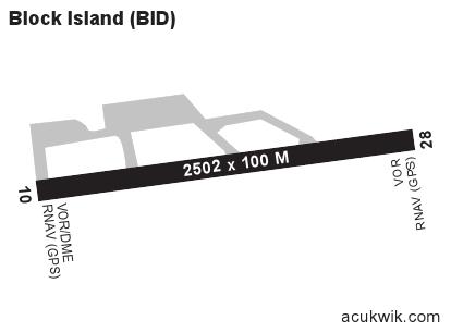 kbid  block island state general airport information