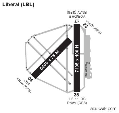 klbl  liberal mid