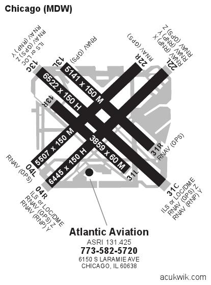 Kmdw  Chicago Midway International General Airport Information