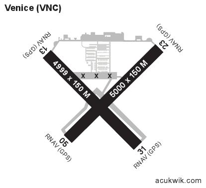 Kvnc  Venice Municipal General Airport Information