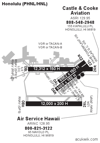 Phnl  Honolulu International General Airport Information