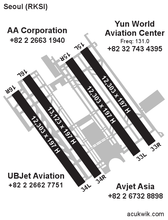 rksi  incheon international general airport information