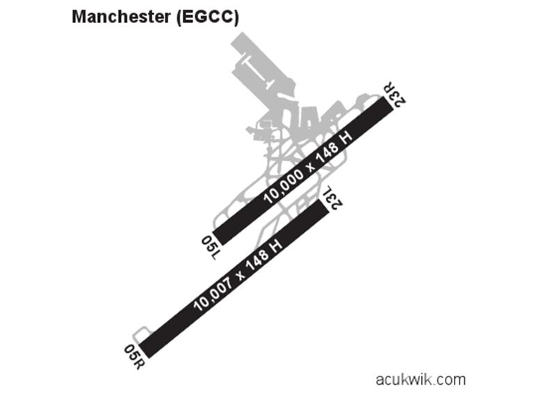 KTYS/McGhee Tyson General Airport Information